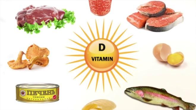 Продукты с содержанием витамина D