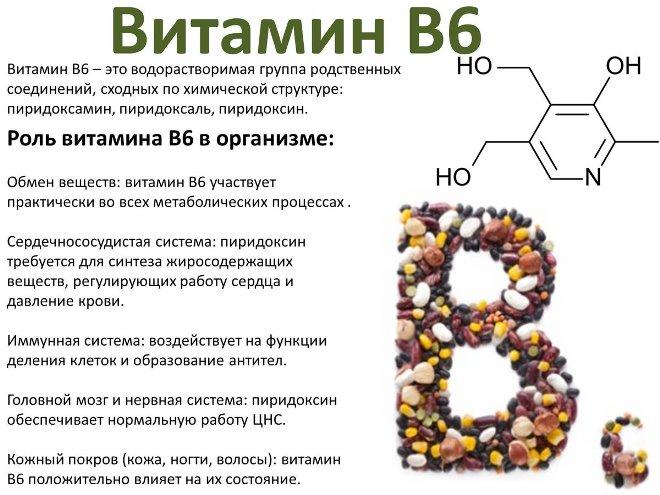 Самые эффективные витамины группы В