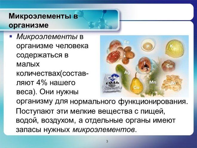 Микроэлементы и макроэлементы в организме человека